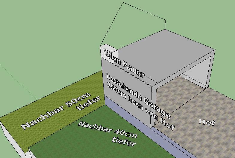 baunet forum architekt architektur
