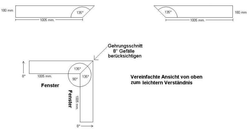 bau de forum ausbauarbeiten 11786 eckfensterbank mit gef lle gehrungsschnitt berechnen. Black Bedroom Furniture Sets. Home Design Ideas