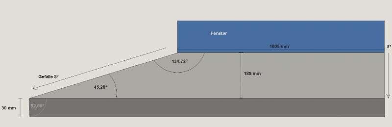 bau de forum ausbauarbeiten 11786 eckfensterbank. Black Bedroom Furniture Sets. Home Design Ideas