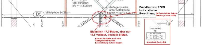 Bau de forum bauphysik 10546 auflager f r einen for Auflager statik