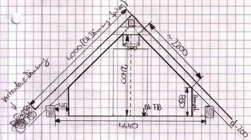 bau de forum dach 15731 dampfbremse unterspannbahn und spitzbodenausbau. Black Bedroom Furniture Sets. Home Design Ideas