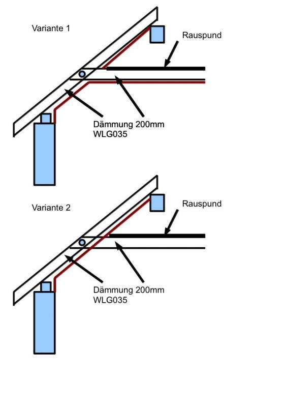 Bau Net Forum Dach 15754 Aufbau Dachdammung Und Innenverkleidung