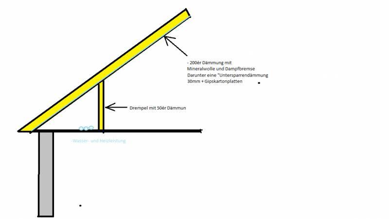 bau de forum dach 16254 drempel st nderwand separat d mmen vor nachteile. Black Bedroom Furniture Sets. Home Design Ideas