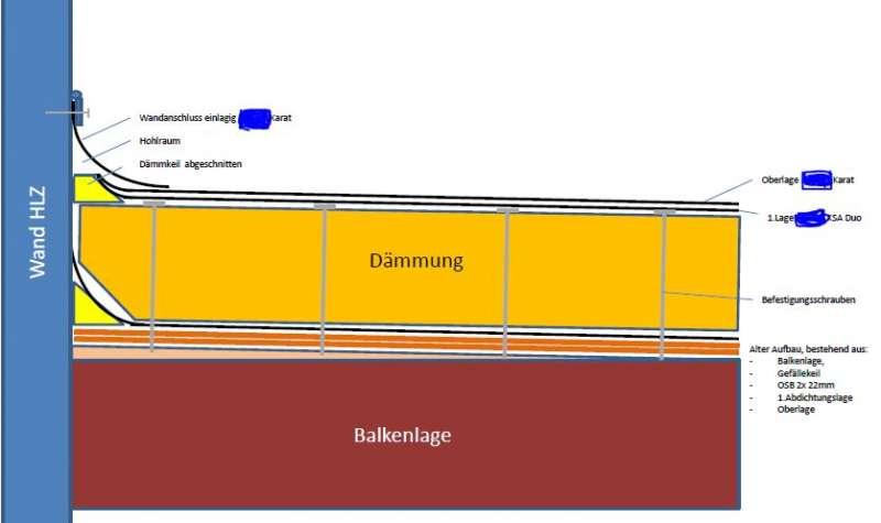 Bau De Forum Dach 16321 Hallo Zusammen Ein Ortsansassiges