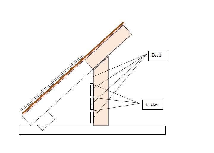 bau de forum dach 16390 abschluss drempel nach au en. Black Bedroom Furniture Sets. Home Design Ideas