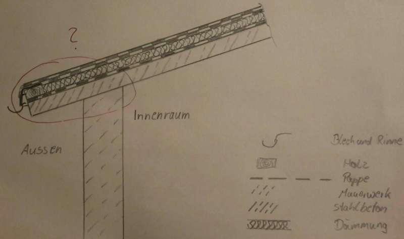 bau de forum dach 16412 d mmung bei beton flachdach richtig. Black Bedroom Furniture Sets. Home Design Ideas