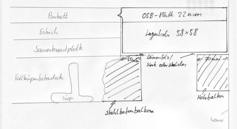 bau de forum estrich und bodenbel ge 15312 lagerholz auf betonbalken. Black Bedroom Furniture Sets. Home Design Ideas
