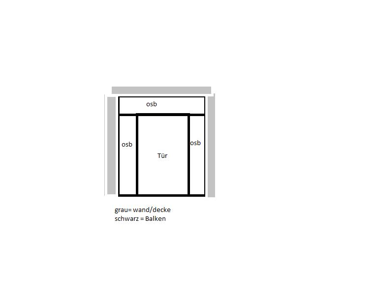 bau de forum fenster und au ent ren 14242 haust r verkleinern. Black Bedroom Furniture Sets. Home Design Ideas