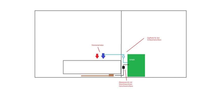 bau de forum installation elektro gas wasser fernw rme etc 12351 waschmaschinen. Black Bedroom Furniture Sets. Home Design Ideas