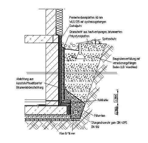 Bau De Forum Keller 12912 Bitumenabl 246 Sung An