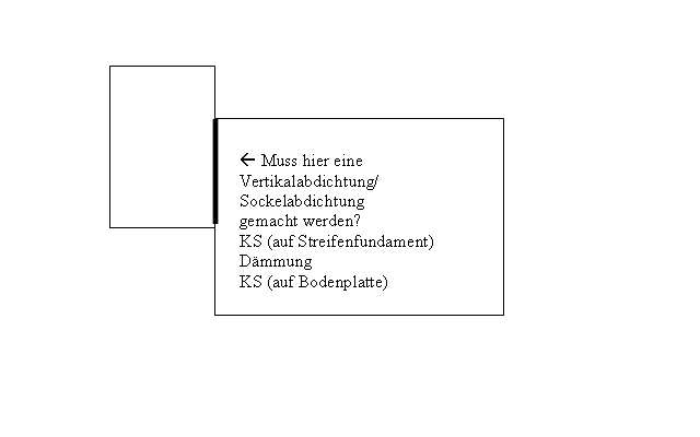 Bau de forum neubau 15414 abdichtung hauswand - Abdichtung hauswand ...